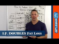 Intermittent Fasting: How Fasting Can DOUBLE Your Fat Loss Results [Part 1]