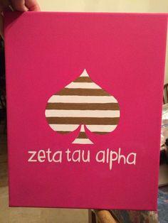 zeta tau alpha kate spade inspired canvas