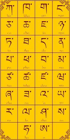 Tibetan alphabet - กูซูซางโป..ภูฏานศึกษา