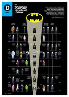 infographics jornal i // Spread about Batman movies // illustration by Carlos Monteiro // bronze medal in malofiej awards, regarding  2012 work.