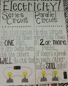 Electricity: Series vs Parallel Circuits  Anchor Chart....my intern did an amazing job, she's putting my charts to shame
