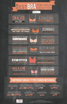 Make sure you're getting yourself the best bra shape for your breast type.