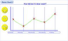 Google Afbeeldingen resultaat voor http://www.steeef.nl/wp/wp-content/uploads/2012/04/MijnGPG1.png