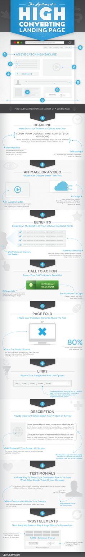 Anatomie d'une Landing Page qui Convertit Très Bien… Une landing page est une page de votre site dont l'objectif est d'amener vos lecteurs à accomplir une action précise telle qu'effectuer un achat par exemple.