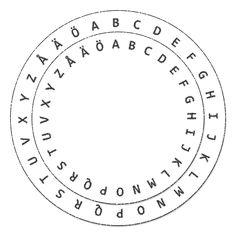 Förskjutningschiffer cirkularnyckel