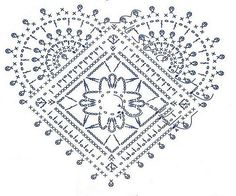 crochet heart diagram.