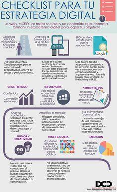 Checklist para tu estrategia digital. Vía Diana Campos y @alfredovela #SocialMedia #RedesSociales #Prixline