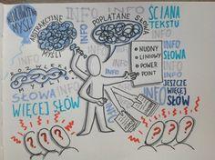 Elearning w Edukacji - Co to jest myślenie wizualne (część 1)