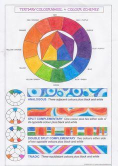 Precious Worker: zendala dare 27 and colour schemes