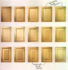 Kitchen Cabinet Door Styles | Home Design Ideas