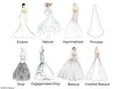 The bridal waistline is one of the most important decisions to make as it can be the key to creating the most flattering silhouette for your body type.