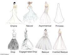 body type wedding dress