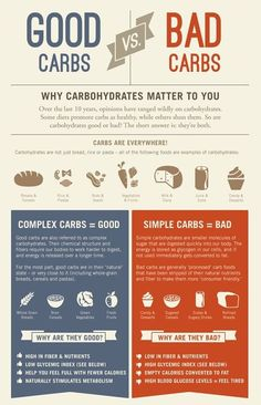 Carbohydrates, Good & Bad