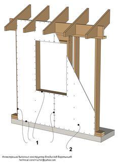 Рис. 9.28 Крепёж наружных плит ветрозащиты к каркасу деревянной стены Подробнее…