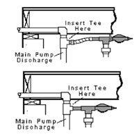 Pin by Basementsaver Pumps on BP3 3000gph Battery Powered
