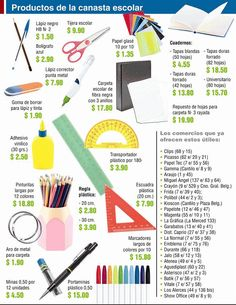 materiales escolares infografía - Google Search