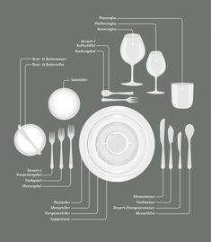 WMF Besteck-Welten Taste doesn't start with food. It tastes good at a beautifully laid table - and even better with appealing cutlery. Do you like elegant, simple, timeless classic or rather Picnic Decorations, Decoration Table, How To Use Chopsticks, Decoration Christmas, Dinner Sets, Table Covers, Ceiling Design, Fine Dining, Cutlery