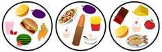 FUNGLISH: Dobble Wraps, Plates, Tableware, Mini, School, Food Items, Projects, Games, Licence Plates