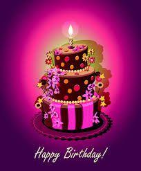 59 Best Happy Birthday Rameez Ali Images Birthday Ali Happy B Day