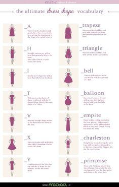 Dress shape vocabulary