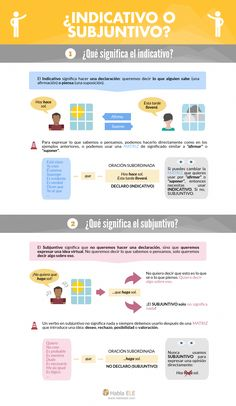 Spanish Basics: How to Describe a Person's Face – Learn Spanish Spanish Phrases, Ap Spanish, Spanish Grammar, Spanish Vocabulary, Spanish Language Learning, Spanish Teacher, Teaching Spanish, Foreign Language, Spanish Basics