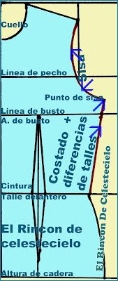 El Rincon De Celestecielo: Toma de medidas para blusa, top, camisa o chaqueta
