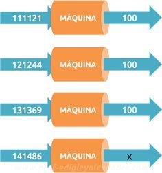 Desafios matemáticos #28