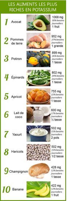 potassium proprietes et aliments riches en ce mineral high potassium foodshigh