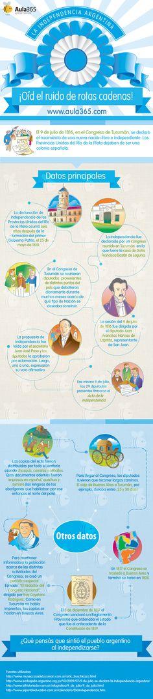9 DE JULIO DIA DE LA INDEPENDENCIA ARGENTINA..... - Factor Diferencial