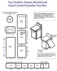 PDF Plans Birdhouse Plans For Bluebirds Download grinder jig ...