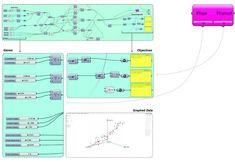 Optimisation vs. Adaptation: Multi-Parameter Optimisation - UNStudio