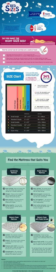 From single to super king size, find the right bed and mattress size for your home with our UK Bed Sizes infographic. Packed with fun facts and metrics to guide you on choosing the best bed for your nightly slumbers. - http://www.divancentre.co.uk/Beds-Sizes-UK_AV4HR.aspx