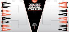 Make your pick--from web-connected drones to removable tattoo makers--in Inc.'s annual March Madness-style tournament of top college startups.