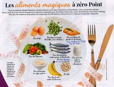 Magic foods with zero SP Chez Mimi on cuisine WW Weight Watchers Program, Weight Watchers Points, Weigth Watchers, Health And Wellness, Health Fitness, Smart Points, Detox, Lose Weight, Food And Drink