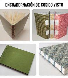 DIY-hacer encuadernación japónesa http://idoproyect.com/blog/encuadernacion-artesanal-cosidos-vistos/