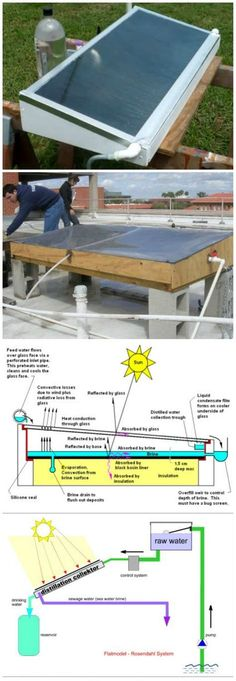 DIY Solar Water Dist