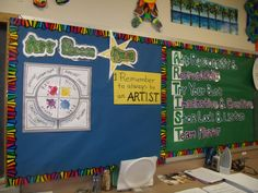 Bulletin Boards to Remember: More Art Room Rules