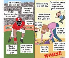 Pro Footballer vs. Mom