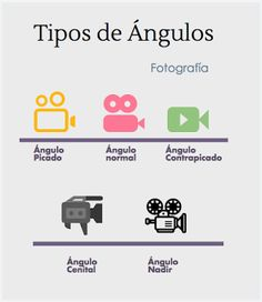 CINEDUMOTION: Infografías Baccalaureate, Creativity Exercises, History Of Film