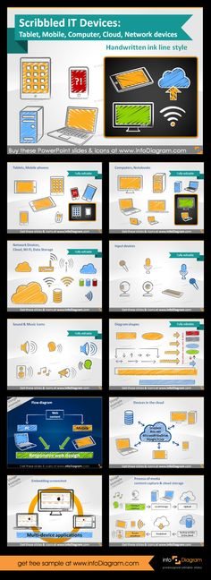 IT devices scribbled. Handwritten shapes of tablet, mobile, computer, cloud services, smartphone. You can edit them in PowerPoint and use this Template to make doodle presentations. #powerpoint #template #theme