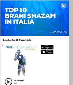 Le Canzoni Con Piu' Shazam in Italia