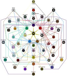 Naruto Elements Combination | Elemental Combinations 2.6 by fg7dragon