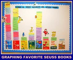 Graphing Favorite Seuss Books: Seuss RoundUP at RainbowsWithinReach