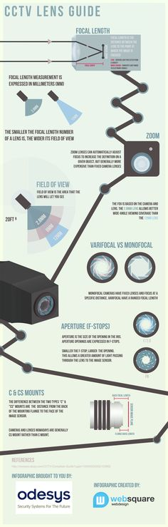 Diagram Of Cctv Installations
