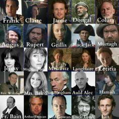 Cast of Outlander, so far...April 2014 .... So excited my favorite book series is becoming a TV series on Starz :)