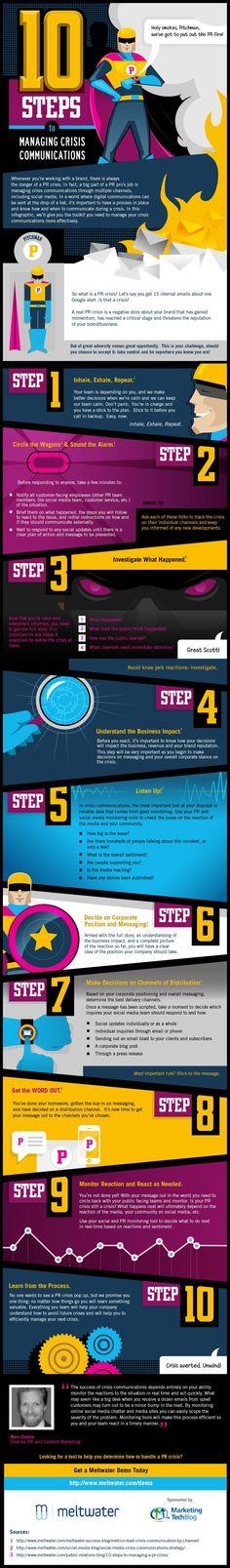 Infographic: 10 Step Crisis Communication Management