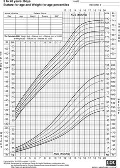 aeropostale size chart guys
