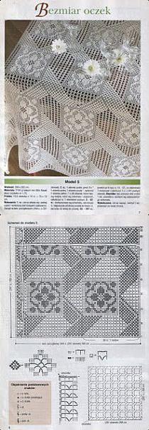 Szydełko i druty + wzory -obrusy, serwety, koronki na Stylowi.pl