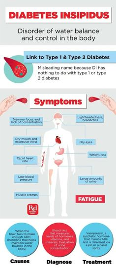 Symptoms Of Diabetes Insipidus Diabetes Insipidus Nursing Motivation Nursing School Tips