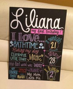 Custom HandPainted 15x20 BIRTHDAY POSTER for by WhatchawantDesign, $65.00...I'm thinking Aunt Shelby could do this!
